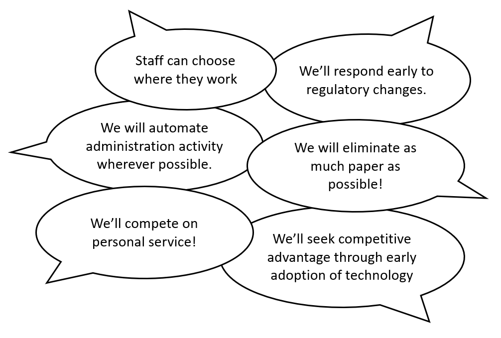 Examples of strategic statements such as responding early to regulatory changes or automating administration activity where possible.