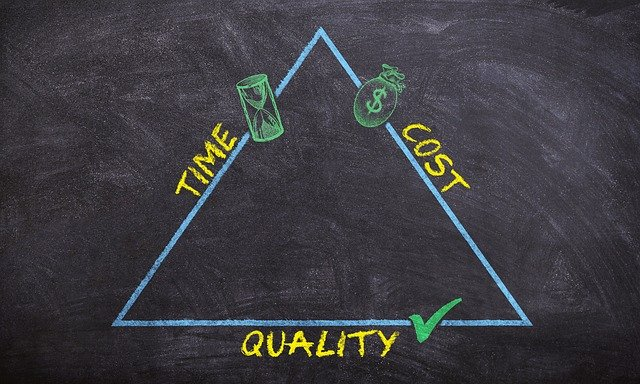 An image showing the time-cost-quality triangle used in project management.